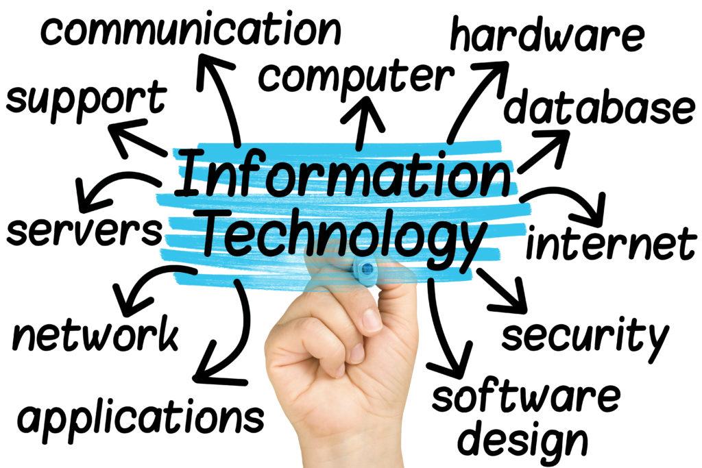 alle soorten ICT leasen